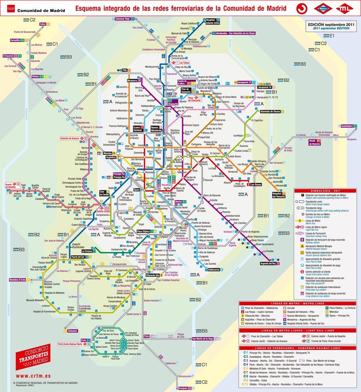 Mapa metro Madrid