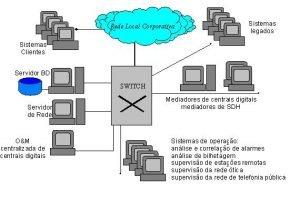 Esquema_simples_de_rede_de_gerência[1]
